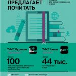 tele2_infographic_magazines-books