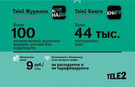 tele2_infographic_magazines-books-kopiya