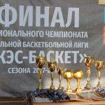 regionalnyiy-etap-kes-basketa-proshel-v-birobidzhane-19
