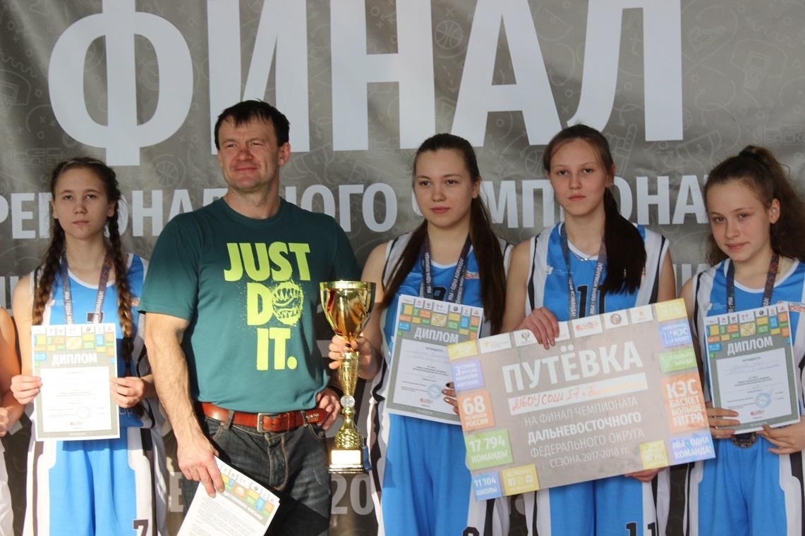 regionalnyiy-etap-kes-basketa-proshel-v-birobidzhane-43